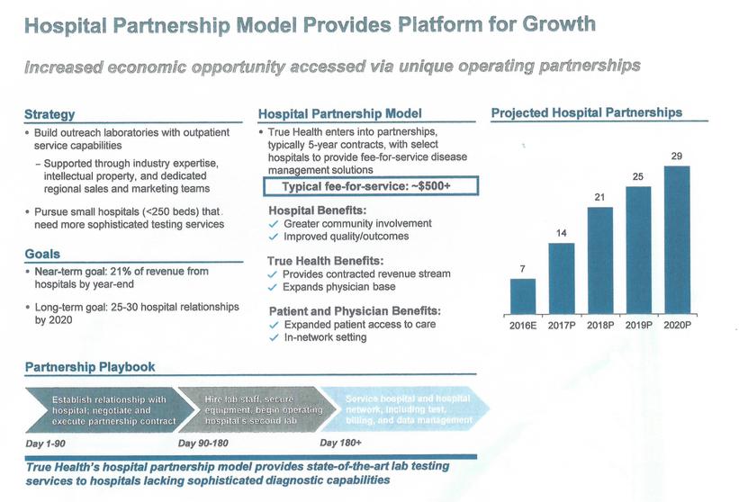 hospital-partnership-model-provides-platform-for-growth-slide