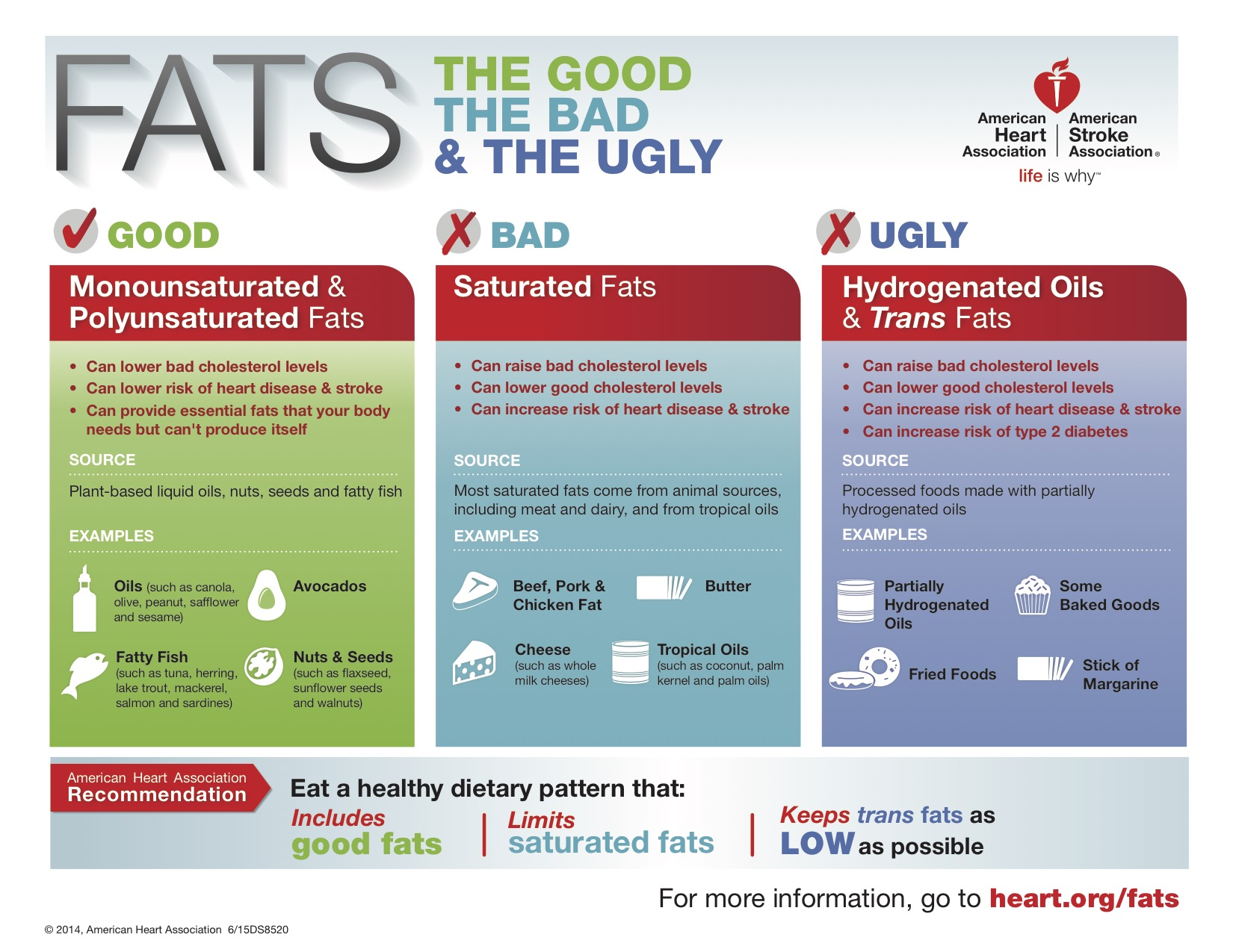 american heart association approved diet